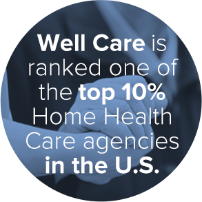 Well Care ranked